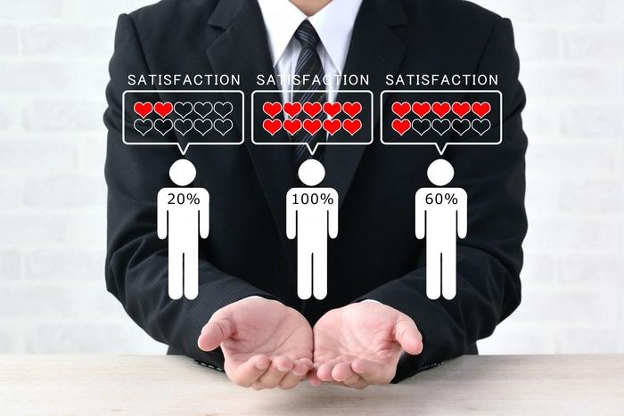 顧客満足度を表すイラストとビジネスマン